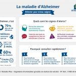 alzheimer-2017-retraite-plus